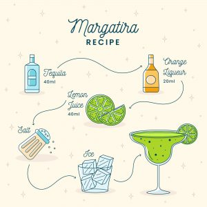 What do you know about the Perfect Margarita?